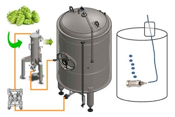 Beer conditioning system