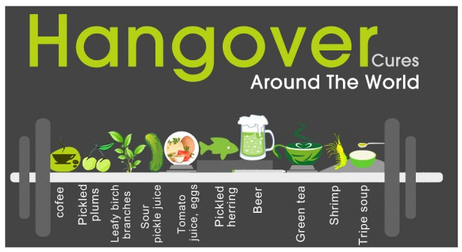 hangover-cure-infographic-header-660x360